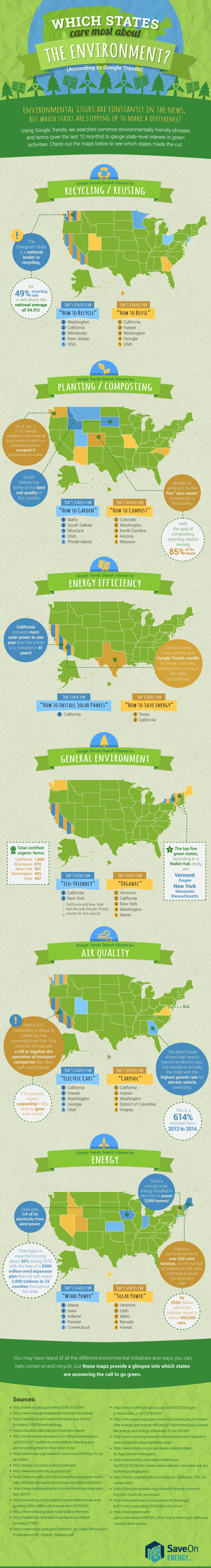 which-states-care-about-the-planet-infographic